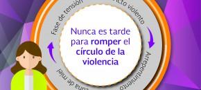 Circulo_de_la_violencia-02